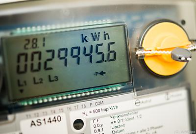 Stromzähler in einem Haushalt
